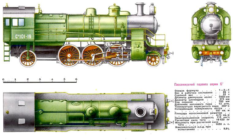 Пассажирский паровоз серии СУ