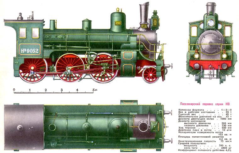 Пасcажирский паровоз серии НВ